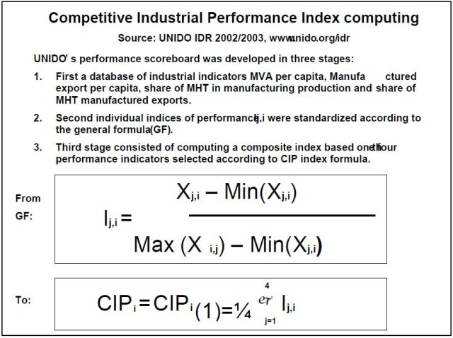 Industrial-Performance-Scoreboard
